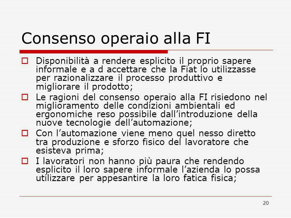 20 Consenso operaio alla FI Disponibilità a rendere esplicito il proprio sapere informale e a d accettare che la Fiat lo utilizzasse per razionalizzar