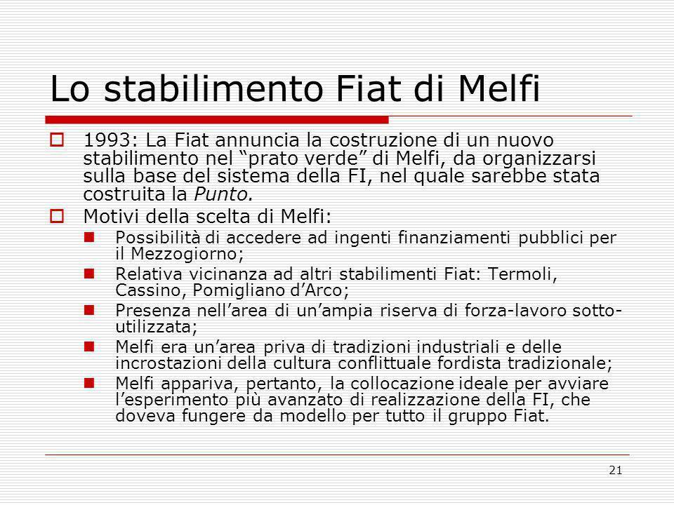 21 Lo stabilimento Fiat di Melfi 1993: La Fiat annuncia la costruzione di un nuovo stabilimento nel prato verde di Melfi, da organizzarsi sulla base d
