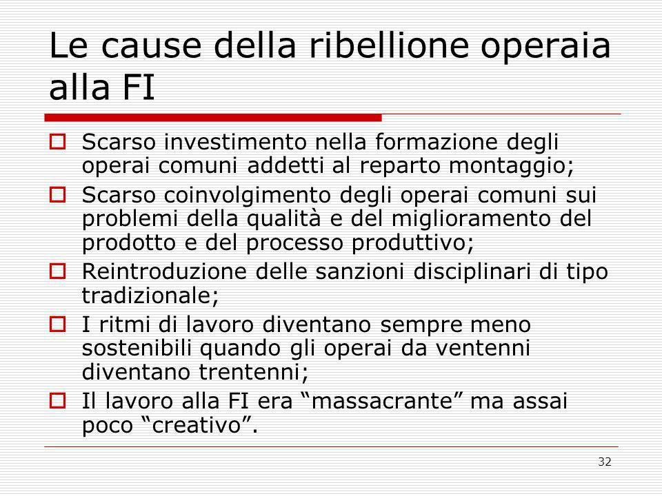32 Le cause della ribellione operaia alla FI Scarso investimento nella formazione degli operai comuni addetti al reparto montaggio; Scarso coinvolgime