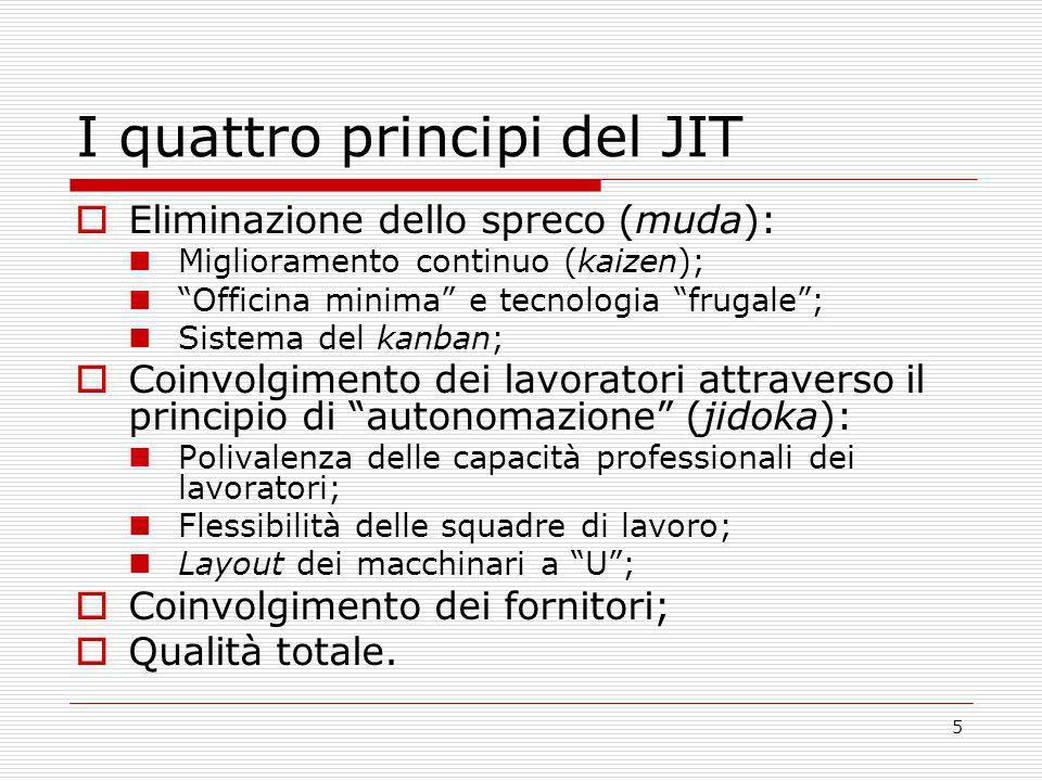 5 I quattro principi del JIT Eliminazione dello spreco (muda): Miglioramento continuo (kaizen); Officina minima e tecnologia frugale; Sistema del kanb