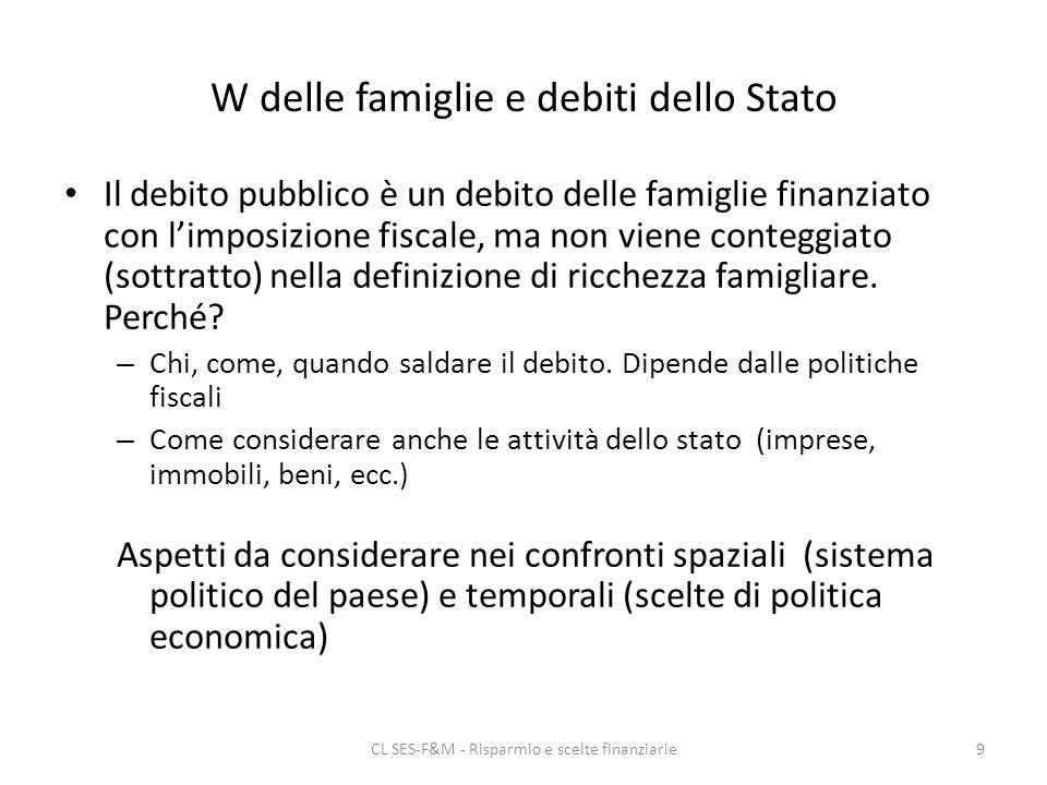CL SES-F&M - Risparmio e scelte finanziarie9 W delle famiglie e debiti dello Stato Il debito pubblico è un debito delle famiglie finanziato con limposizione fiscale, ma non viene conteggiato (sottratto) nella definizione di ricchezza famigliare.