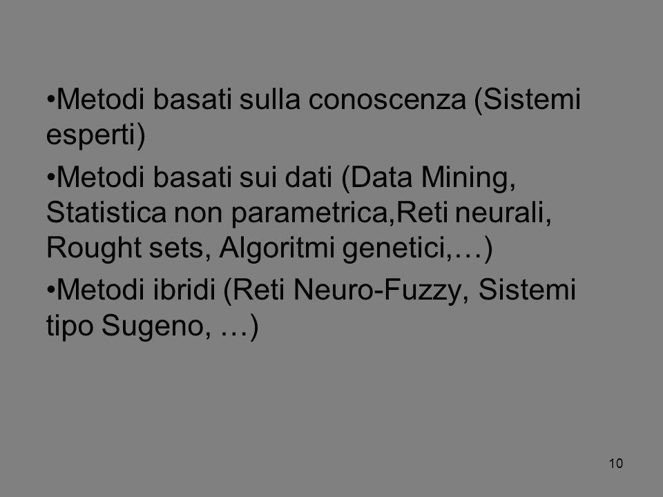 10 Metodi basati sulla conoscenza (Sistemi esperti) Metodi basati sui dati (Data Mining, Statistica non parametrica,Reti neurali, Rought sets, Algorit