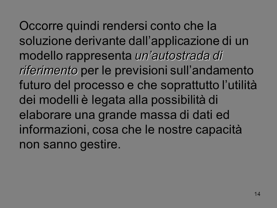 14 unautostrada di riferimento Occorre quindi rendersi conto che la soluzione derivante dallapplicazione di un modello rappresenta unautostrada di rif