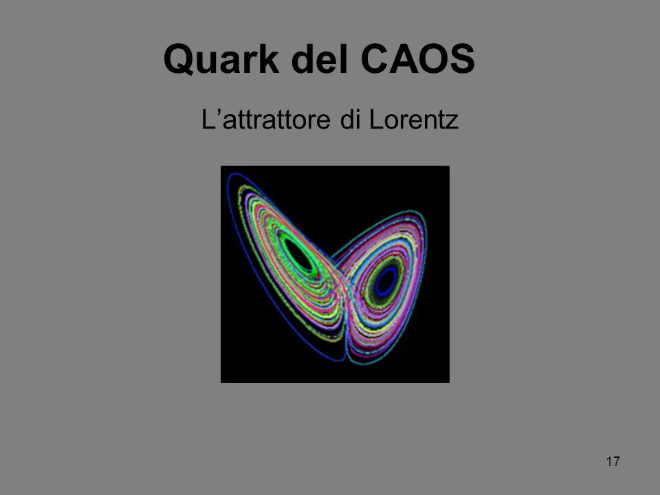 17 Quark del CAOS Lattrattore di Lorentz