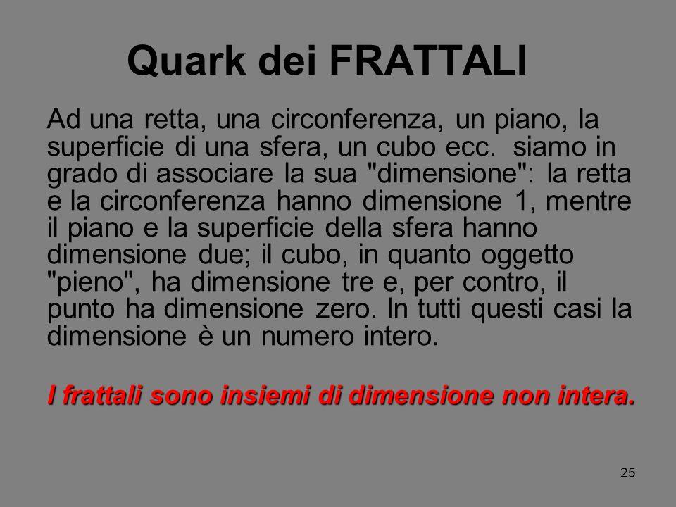 25 Quark dei FRATTALI Ad una retta, una circonferenza, un piano, la superficie di una sfera, un cubo ecc. siamo in grado di associare la sua