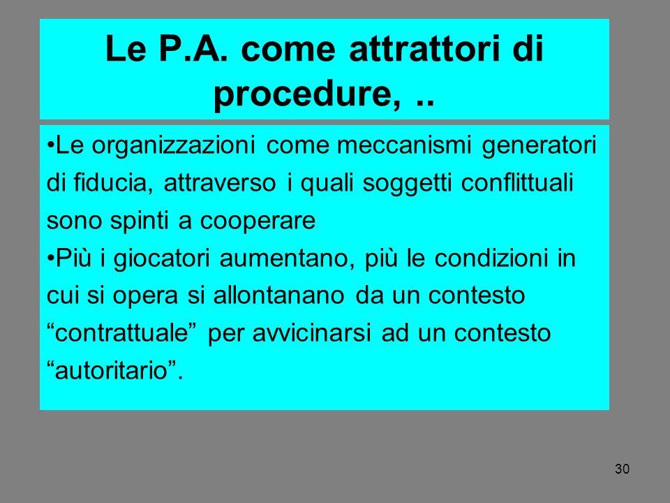 30 Le P.A. come attrattori di procedure,.. Le organizzazioni come meccanismi generatori di fiducia, attraverso i quali soggetti conflittuali sono spin
