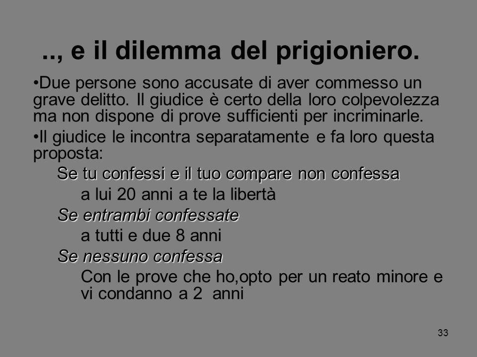 33.., e il dilemma del prigioniero. Due persone sono accusate di aver commesso un grave delitto. Il giudice è certo della loro colpevolezza ma non dis