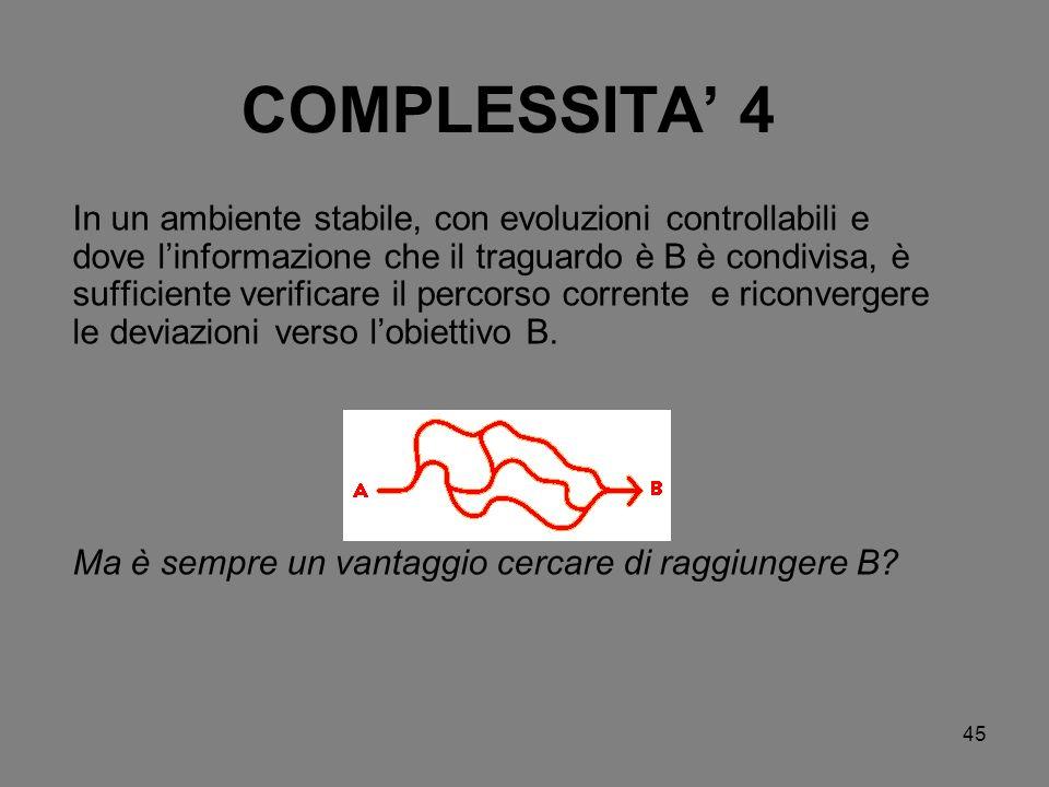 45 COMPLESSITA 4 In un ambiente stabile, con evoluzioni controllabili e dove linformazione che il traguardo è B è condivisa, è sufficiente verificare