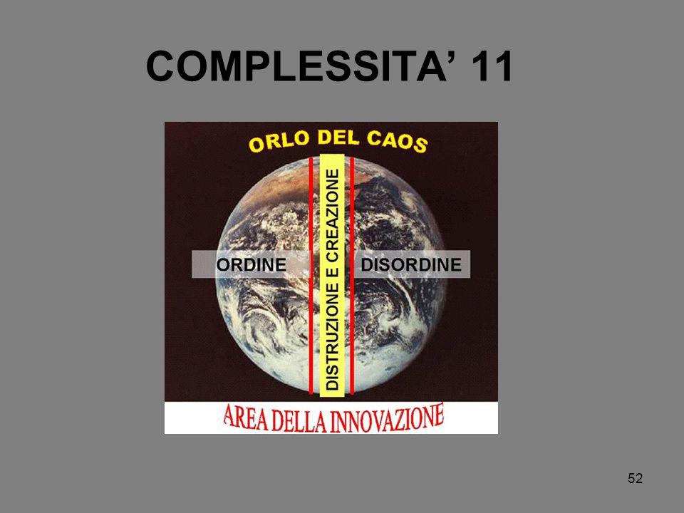 52 COMPLESSITA 11