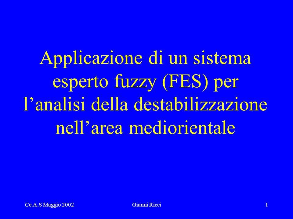 Ce.A.S Maggio 2002Gianni Ricci1 Applicazione di un sistema esperto fuzzy (FES) per lanalisi della destabilizzazione nellarea mediorientale