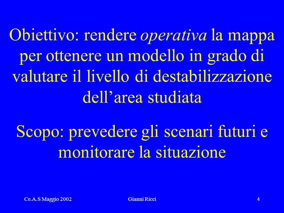 Ce.A.S Maggio 2002Gianni Ricci4 Obiettivo: rendere operativa la mappa per ottenere un modello in grado di valutare il livello di destabilizzazione dellarea studiata Scopo: prevedere gli scenari futuri e monitorare la situazione