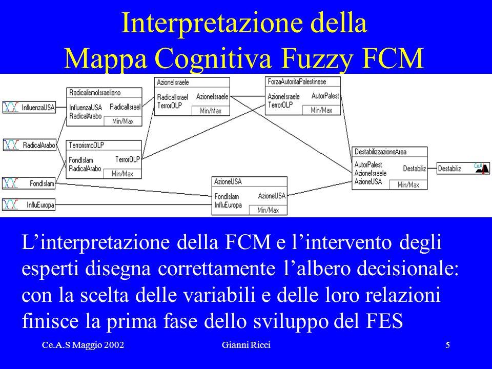 Ce.A.S Maggio 2002Gianni Ricci5 Interpretazione della Mappa Cognitiva Fuzzy FCM Linterpretazione della FCM e lintervento degli esperti disegna correttamente lalbero decisionale: con la scelta delle variabili e delle loro relazioni finisce la prima fase dello sviluppo del FES