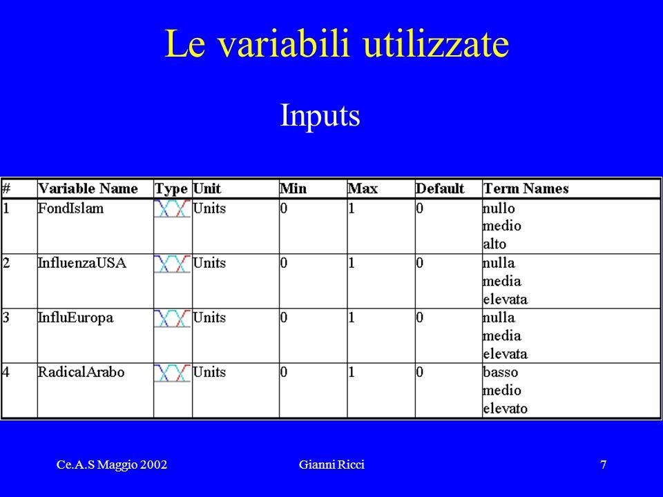 Ce.A.S Maggio 2002Gianni Ricci8 Intermedie