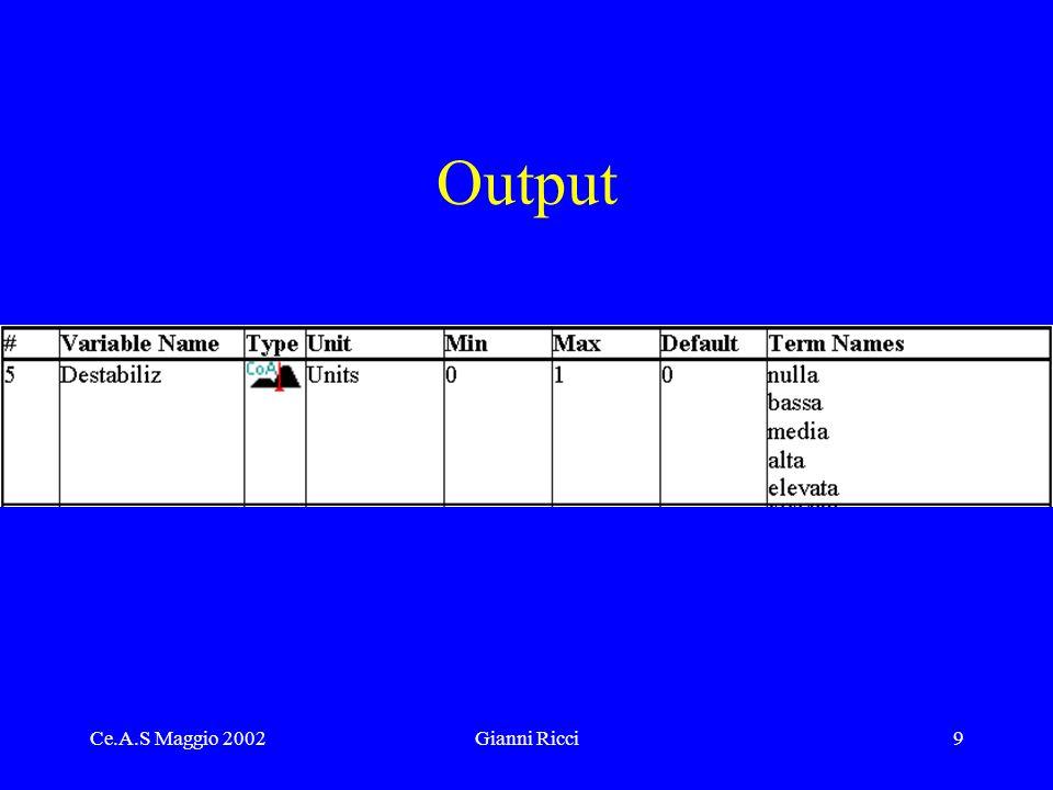 Ce.A.S Maggio 2002Gianni Ricci9 Output