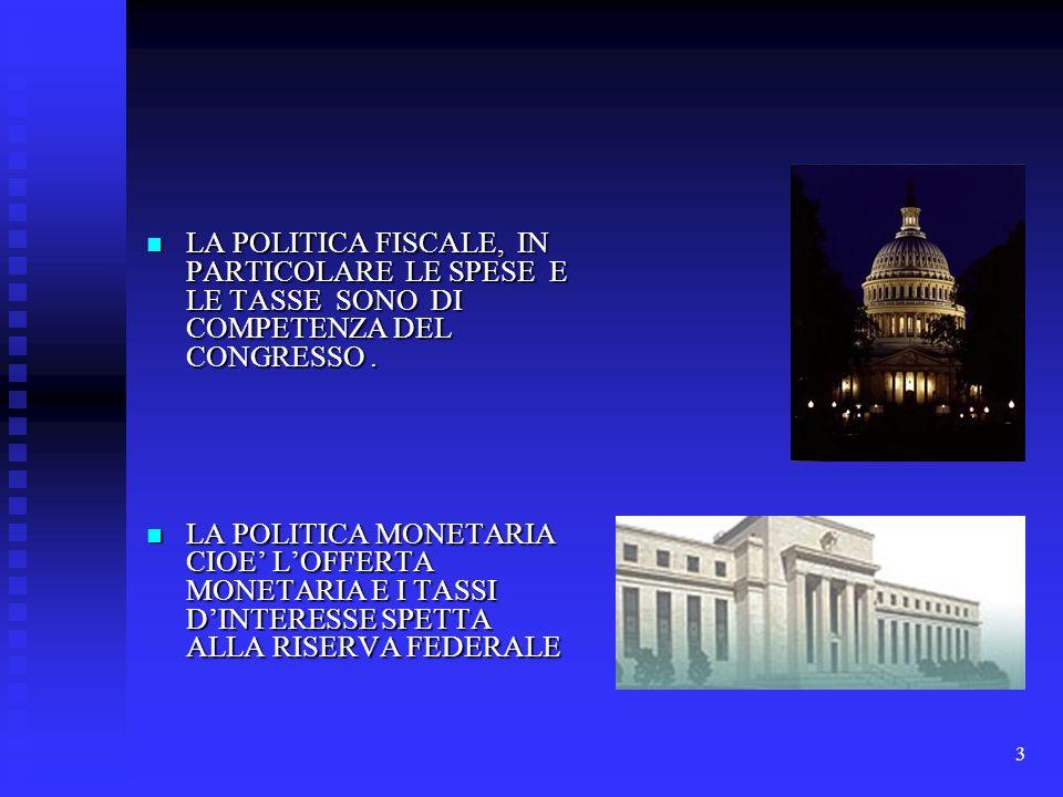 3 LA POLITICA FISCALE, IN PARTICOLARE LE SPESE E LE TASSE SONO DI COMPETENZA DEL CONGRESSO.