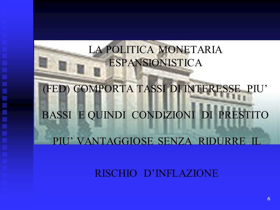 6 LA POLITICA MONETARIA ESPANSIONISTICA (FED) COMPORTA TASSI DI INTERESSE PIU BASSI E QUINDI CONDIZIONI DI PRESTITO PIU VANTAGGIOSE SENZA RIDURRE IL RISCHIO DINFLAZIONE