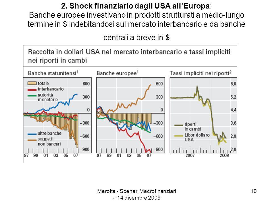 Marotta - Scenari Macrofinanziari - 14 dicembre 2009 10 2. Shock finanziario dagli USA allEuropa: Banche europee investivano in prodotti strutturati a