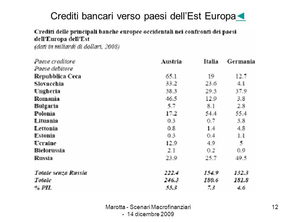 Marotta - Scenari Macrofinanziari - 14 dicembre 2009 12 Crediti bancari verso paesi dellEst Europa