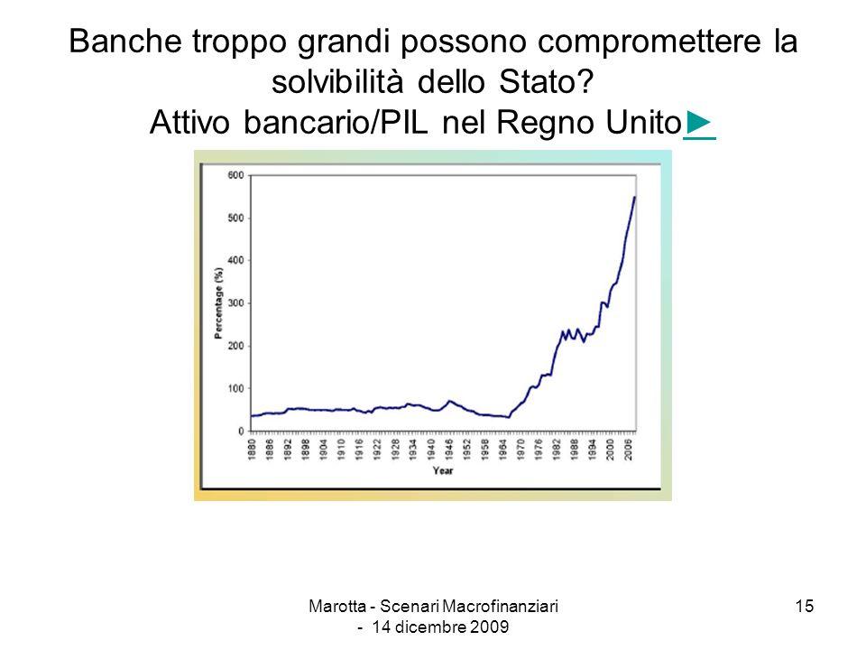 Marotta - Scenari Macrofinanziari - 14 dicembre 2009 15 Banche troppo grandi possono compromettere la solvibilità dello Stato? Attivo bancario/PIL nel