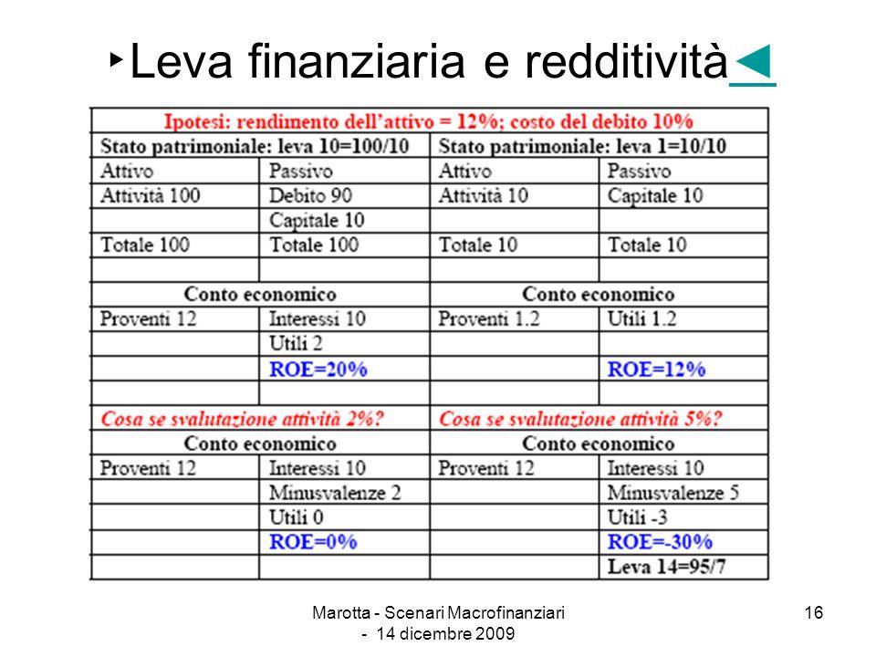 Marotta - Scenari Macrofinanziari - 14 dicembre 2009 16 Leva finanziaria e redditività