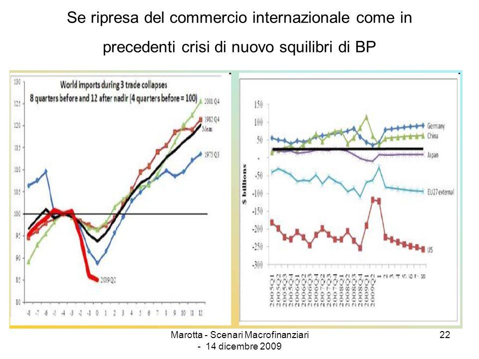Marotta - Scenari Macrofinanziari - 14 dicembre 2009 22 Se ripresa del commercio internazionale come in precedenti crisi di nuovo squilibri di BP