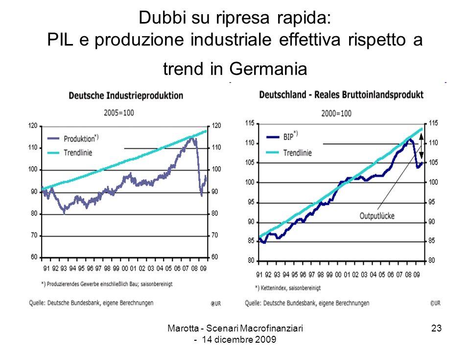 Marotta - Scenari Macrofinanziari - 14 dicembre 2009 23 Dubbi su ripresa rapida: PIL e produzione industriale effettiva rispetto a trend in Germania