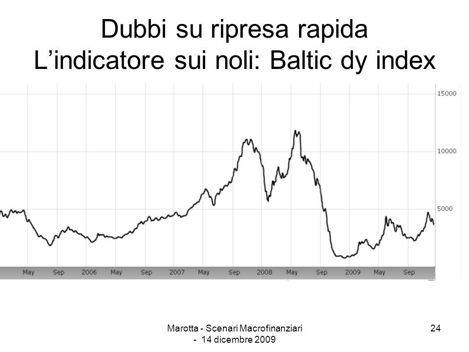 Marotta - Scenari Macrofinanziari - 14 dicembre 2009 24 Dubbi su ripresa rapida Lindicatore sui noli: Baltic dy index