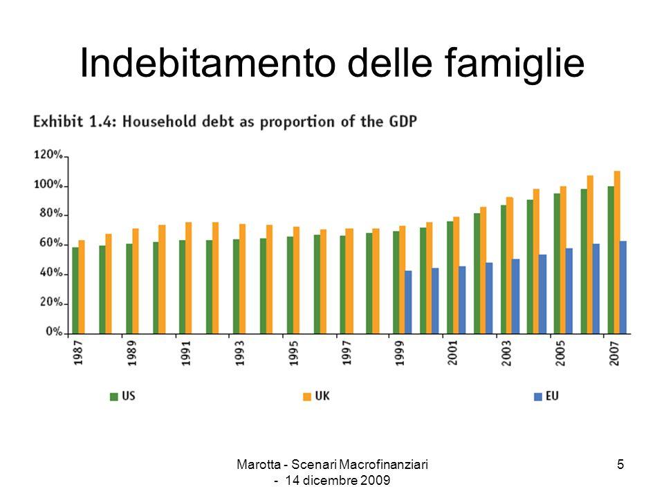 Marotta - Scenari Macrofinanziari - 14 dicembre 2009 5 Indebitamento delle famiglie