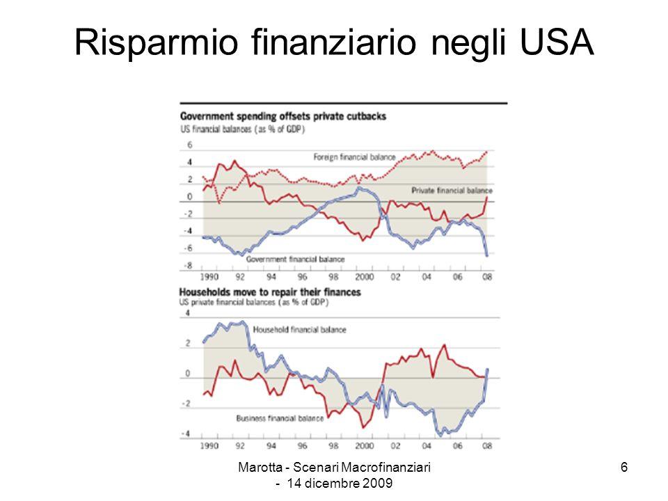 Marotta - Scenari Macrofinanziari - 14 dicembre 2009 6 Risparmio finanziario negli USA