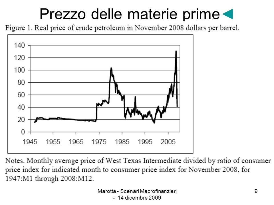 Marotta - Scenari Macrofinanziari - 14 dicembre 2009 9 Prezzo delle materie prime