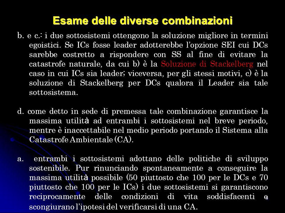 8 Esame delle diverse combinazioni b.