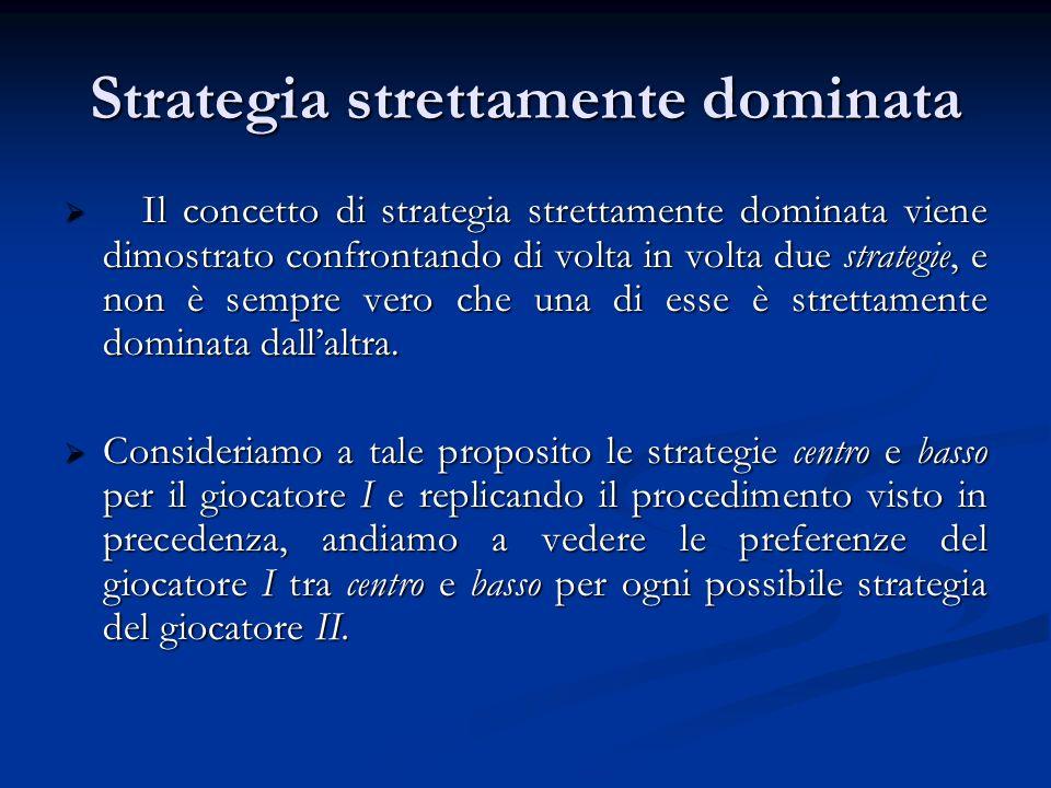 Strategia strettamente dominata Il concetto di strategia strettamente dominata viene dimostrato confrontando di volta in volta due strategie, e non è