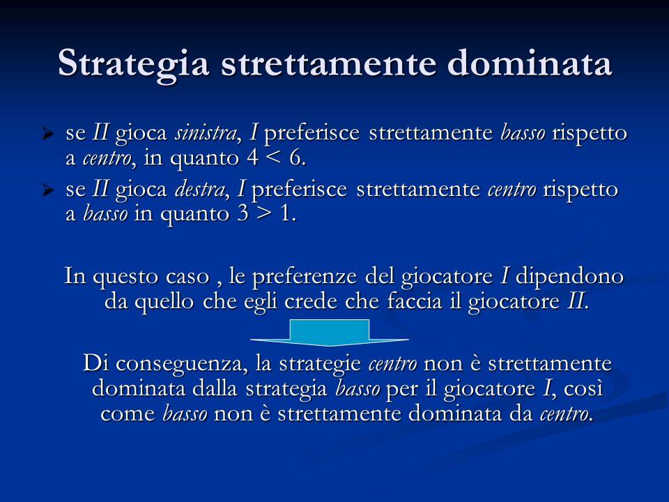 Strategia strettamente dominata se II gioca sinistra, I preferisce strettamente basso rispetto a centro, in quanto 4 < 6. se II gioca sinistra, I pref