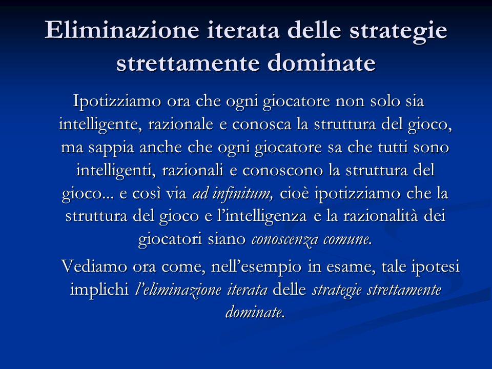 Eliminazione iterata delle strategie strettamente dominate Ipotizziamo ora che ogni giocatore non solo sia intelligente, razionale e conosca la strutt