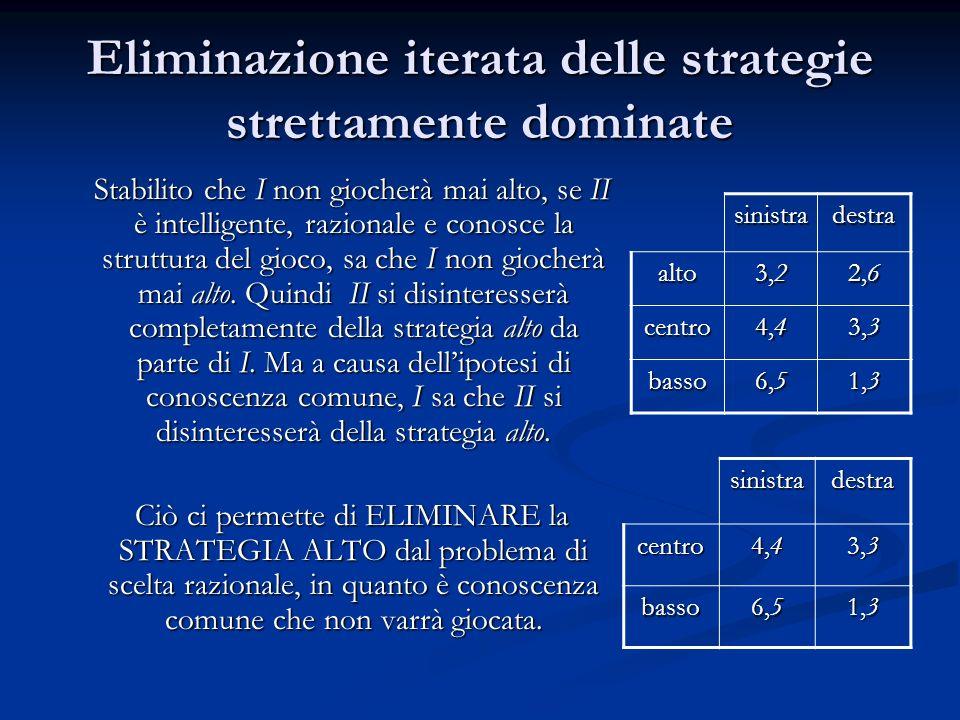 Eliminazione iterata delle strategie strettamente dominate Stabilito che I non giocherà mai alto, se II è intelligente, razionale e conosce la struttu