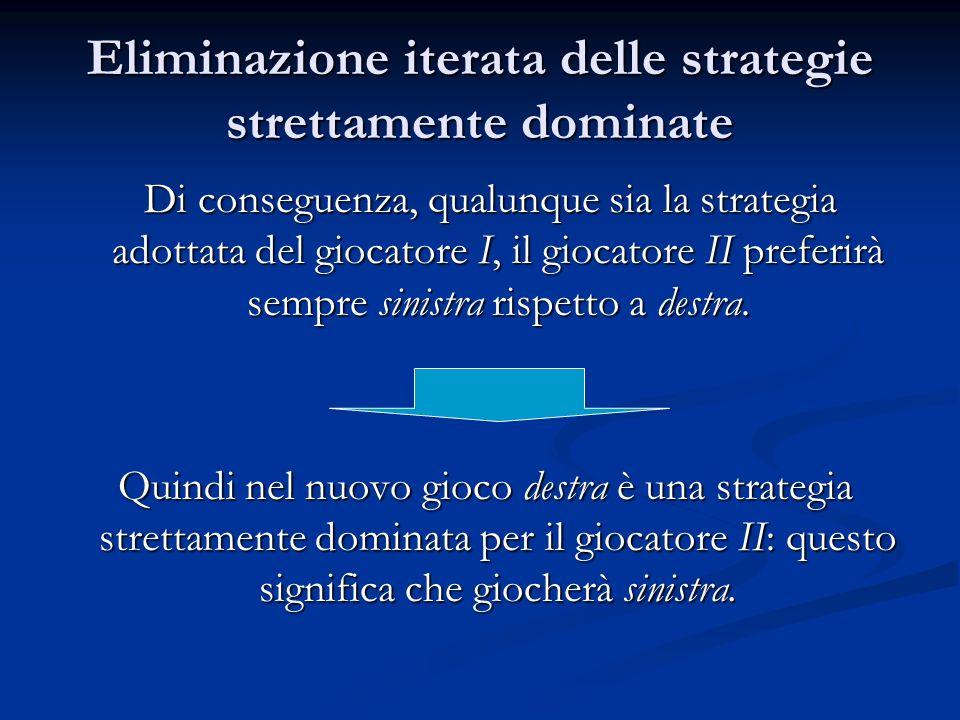 Eliminazione iterata delle strategie strettamente dominate Di conseguenza, qualunque sia la strategia adottata del giocatore I, il giocatore II prefer