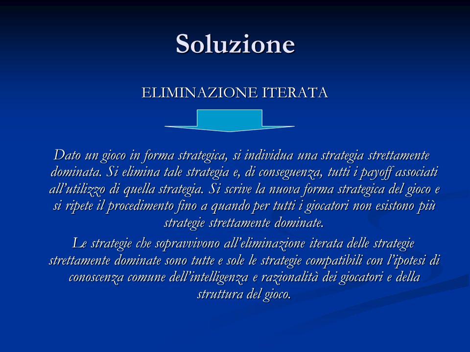 Soluzione ELIMINAZIONE ITERATA Dato un gioco in forma strategica, si individua una strategia strettamente dominata. Si elimina tale strategia e, di co