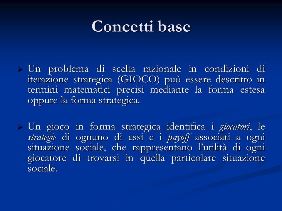 Concetti base Un problema di scelta razionale in condizioni di iterazione strategica (GIOCO) può essere descritto in termini matematici precisi median