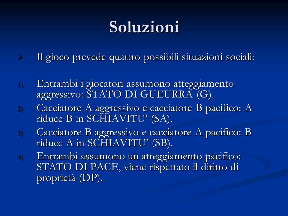 Soluzioni Il gioco prevede quattro possibili situazioni sociali: Il gioco prevede quattro possibili situazioni sociali: 1) Entrambi i giocatori assumo
