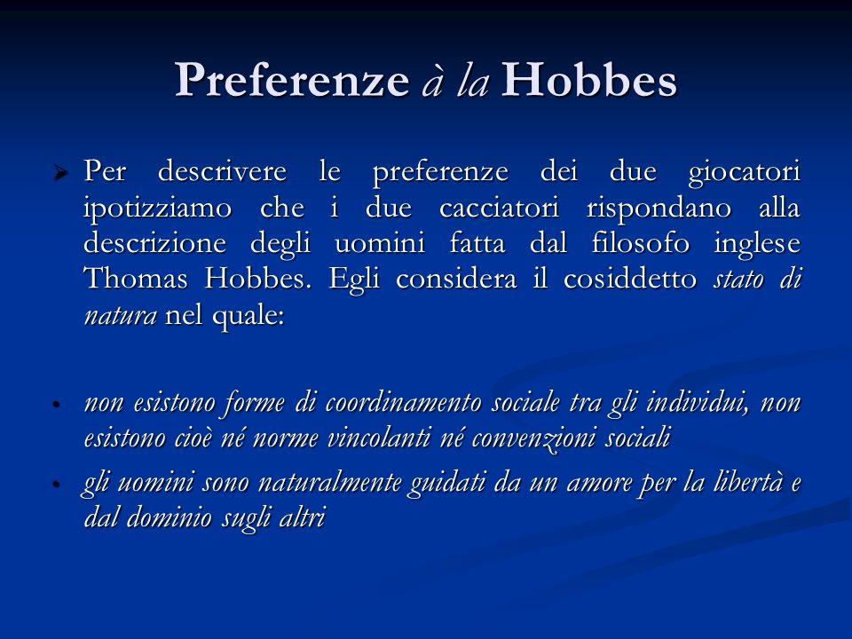 Preferenze à la Hobbes Per descrivere le preferenze dei due giocatori ipotizziamo che i due cacciatori rispondano alla descrizione degli uomini fatta