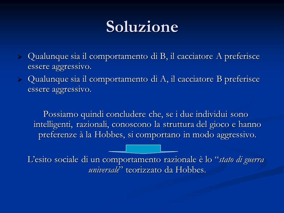Soluzione Qualunque sia il comportamento di B, il cacciatore A preferisce essere aggressivo. Qualunque sia il comportamento di B, il cacciatore A pref