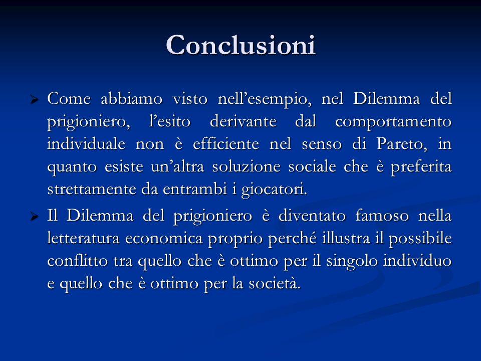 Conclusioni Come abbiamo visto nellesempio, nel Dilemma del prigioniero, lesito derivante dal comportamento individuale non è efficiente nel senso di