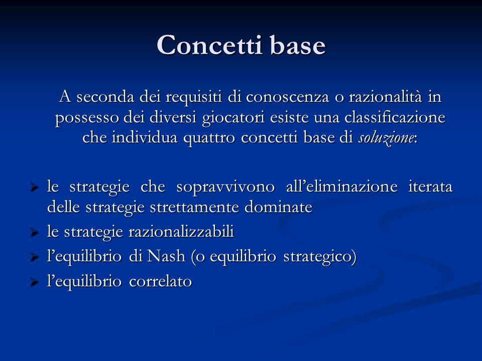 Concetti base A seconda dei requisiti di conoscenza o razionalità in possesso dei diversi giocatori esiste una classificazione che individua quattro c