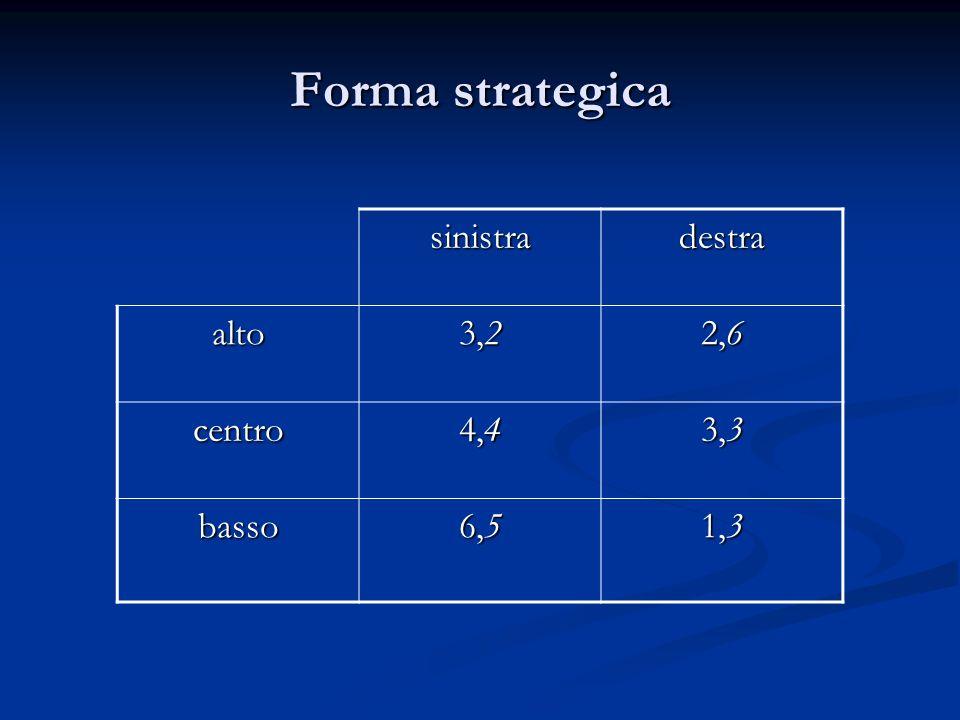 Il gioco Abbiamo un gioco in forma strategica di cui considereremo dapprima il giocatore I e in particolare confronteremo due strategie di tale giocatore: per esempio alto e centro.