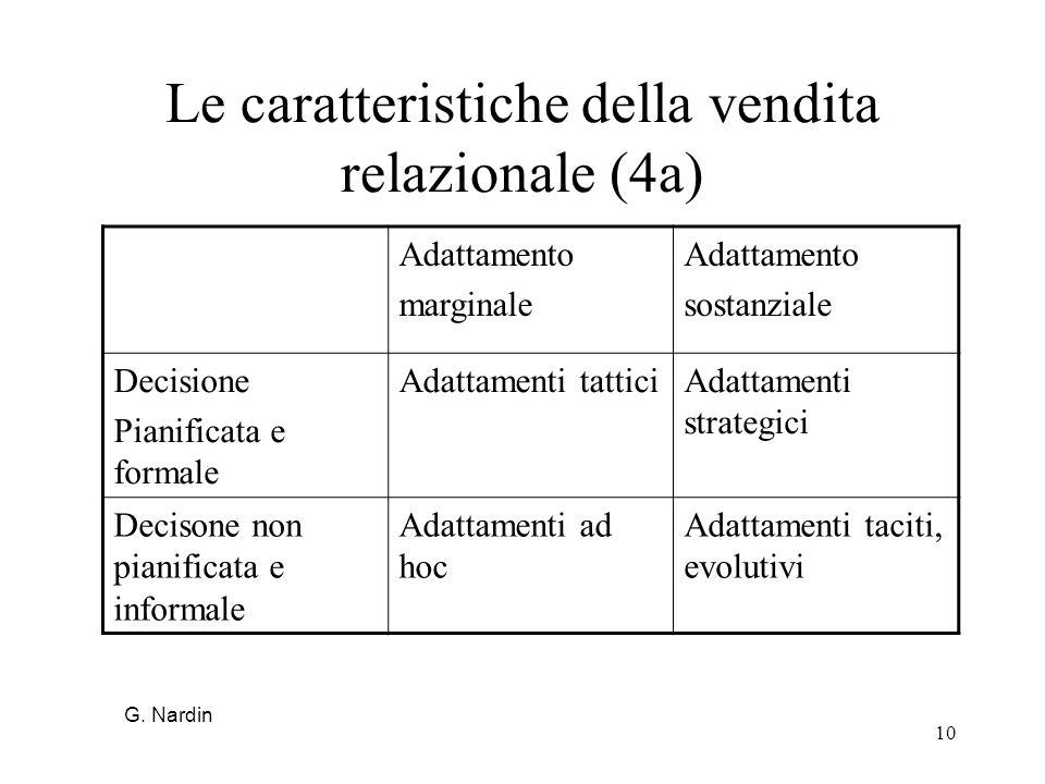 10 Le caratteristiche della vendita relazionale (4a) Adattamento marginale Adattamento sostanziale Decisione Pianificata e formale Adattamenti tattici