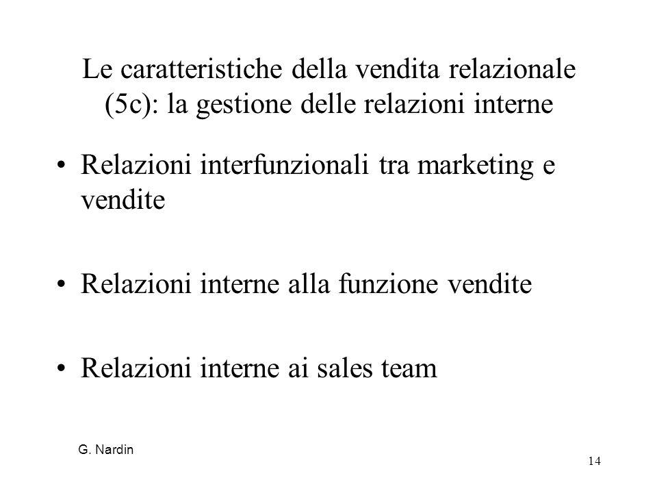 14 Le caratteristiche della vendita relazionale (5c): la gestione delle relazioni interne Relazioni interfunzionali tra marketing e vendite Relazioni