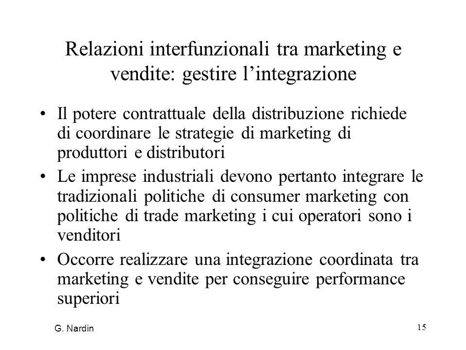 15 Relazioni interfunzionali tra marketing e vendite: gestire lintegrazione Il potere contrattuale della distribuzione richiede di coordinare le strat