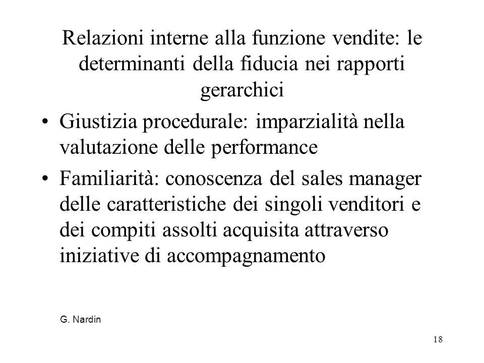18 Relazioni interne alla funzione vendite: le determinanti della fiducia nei rapporti gerarchici Giustizia procedurale: imparzialità nella valutazion