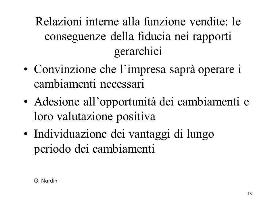 19 Relazioni interne alla funzione vendite: le conseguenze della fiducia nei rapporti gerarchici Convinzione che limpresa saprà operare i cambiamenti
