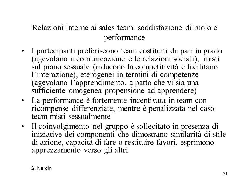 21 Relazioni interne ai sales team: soddisfazione di ruolo e performance I partecipanti preferiscono team costituiti da pari in grado (agevolano a com